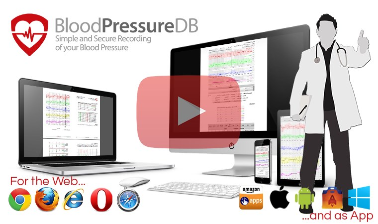 Blood Pressure Database