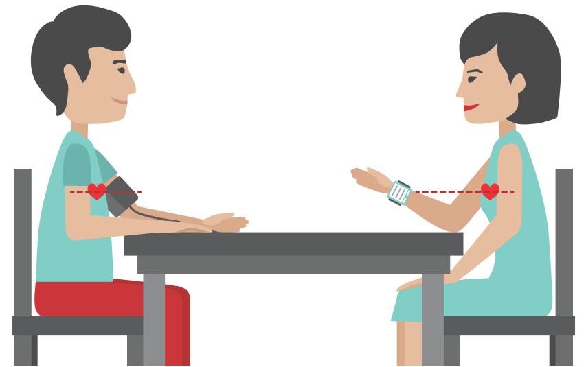 Blutdruckmessgerät Selbstmessung